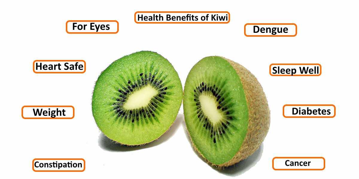 Benefits of Kiwi Fruit